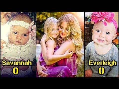 Download Savannah and Everleigh From Baby to Child and Adult Mp4 HD Video and MP3