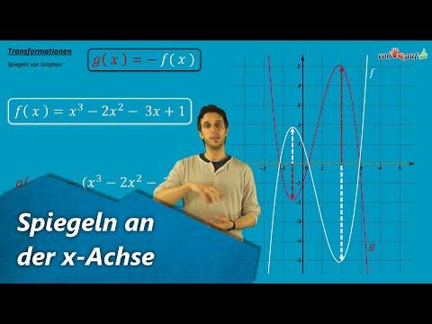 Cover: Graph spiegeln - Beispiele mit ganzrationalen Funktionen - YouTube