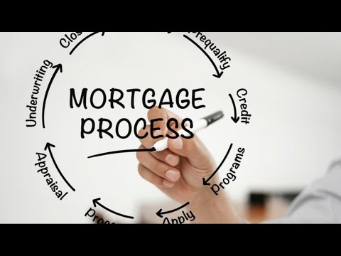 the Mortgage Underwriting Process Mortgage Underwriting Solution ...