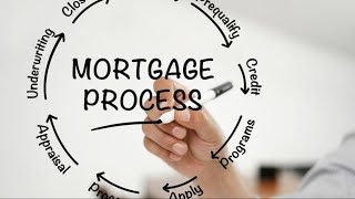 🆕the Mortgage Underwriting Process ▶ Mortgage Underwriting Solution
