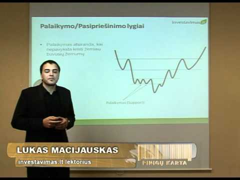 Straddle options strategijos pavyzdys