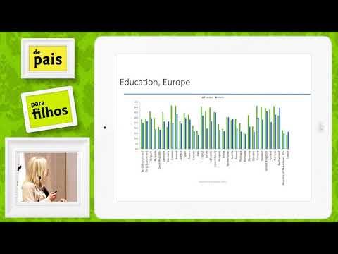 """Conferência """"De pais para filhos"""" parte II - Paola Profeta"""