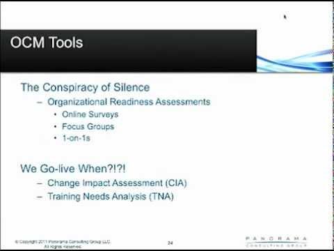 Organizational Change Management Tools