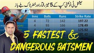 5 Most dangerous batsmen of National T20 cup 2020   Highest Strike rate