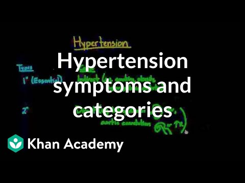Hypertension GB