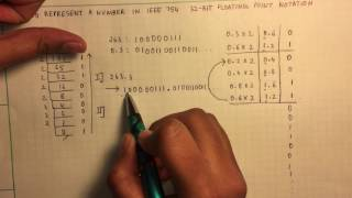 Decimal To IEEE 754 Floating Point Representation
