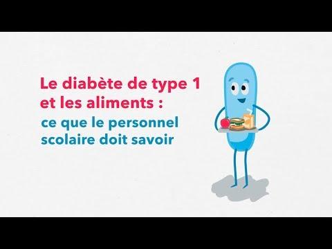 Le diabète de type 1 insulino-dépendant