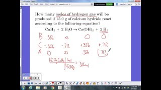 Intro To Stoichiometry With BCA Tables