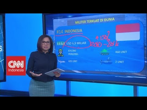 Siapa Sangka, Militer Indonesia Lebih Kuat dari Israel dan Australia! - The Global Firepower