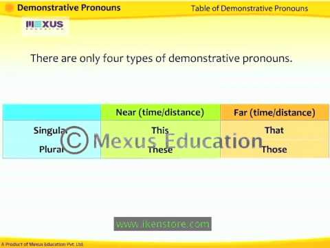 Download Demonstrative  Pronouns   English Grammar   iken   ikenedu   ikenApp Mp4 HD Video and MP3