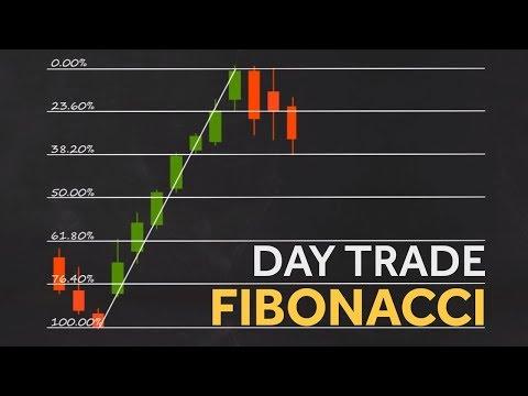 FIBONACCI (PARA DAY TRADE)...Como utilizar Retrações de Fibonacci no Forex e Bolsa de valores