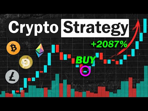 Bitcoin captcha darbas