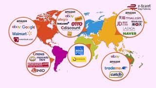 E-ticaret Pazaryeri Satış Kanalının Belirlenmesi