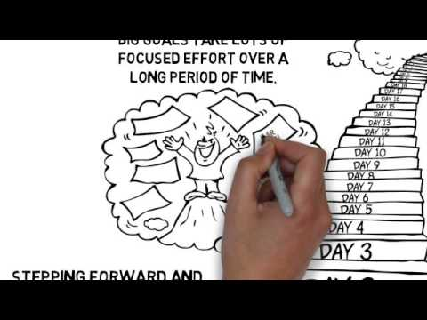 One-step-at-a-time – goal achieving cartoon doodle video