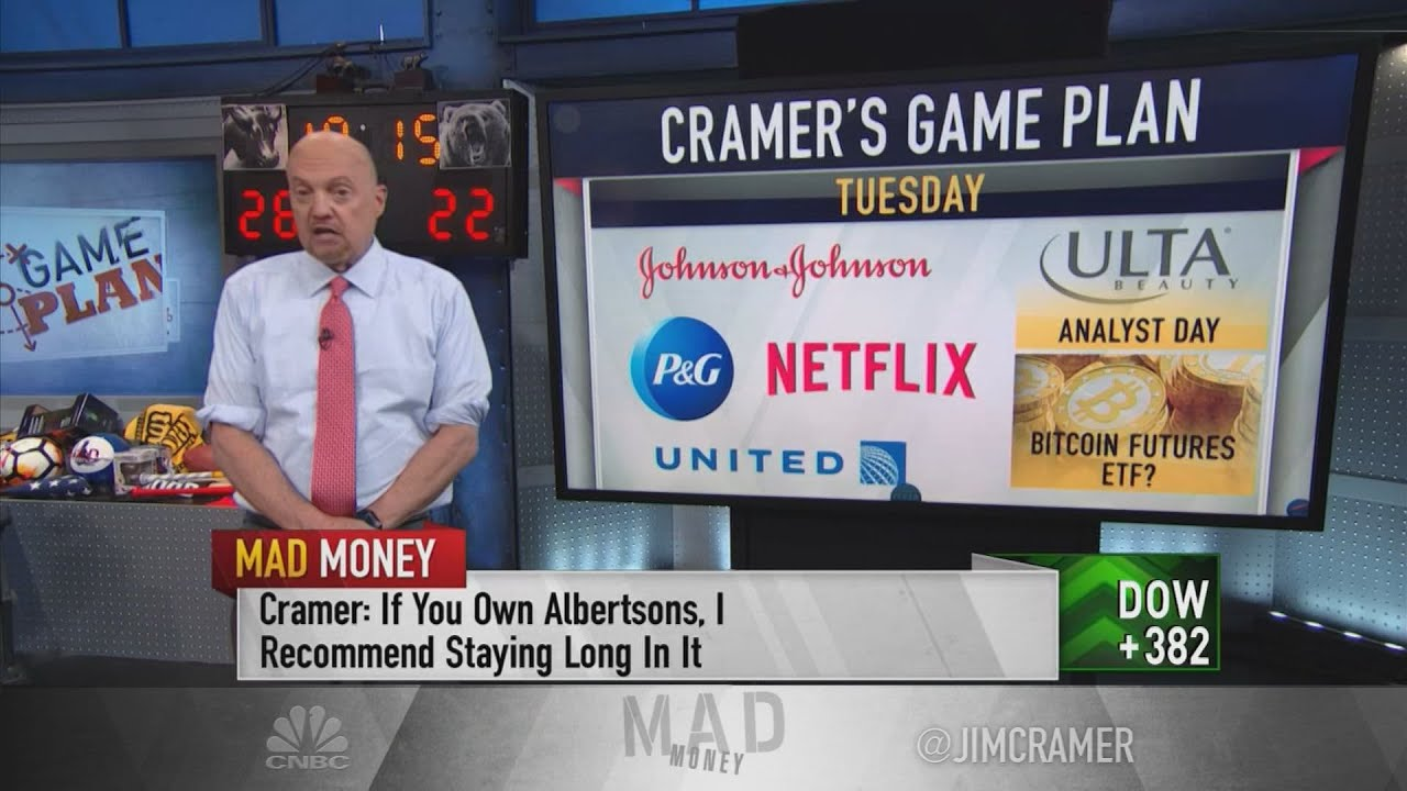 Jim Cramer's tactical plan for the trading week of Oct. 18 thumbnail