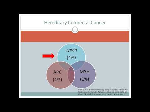 Family History And Hereditary Colorectal Cancer Colorectal Cancer Alliance