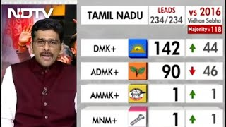 Tamil Nadu Election Results: MK Stalin-Led DMK Heads For Big Win, Show Early Trends