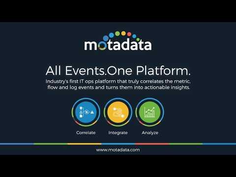 Videos from Motadata