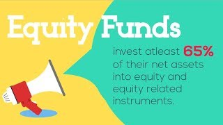 Types Of Equity Mutual Funds
