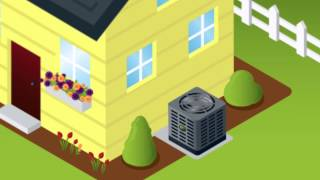 Air Conditioning Repair, Service & Installation
