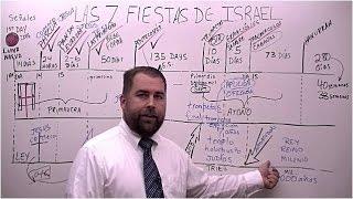 Las Siete Fiestas De Israel