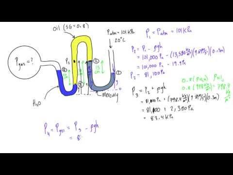Compound manometer example problem