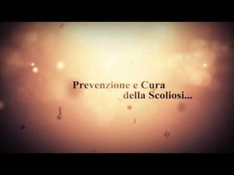 Attrezzature per prevenzione di violazione di un portamento