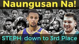 Steph Curry NATANGGAL sa 2nd Spot ng West sa latest results ng All Star Voting