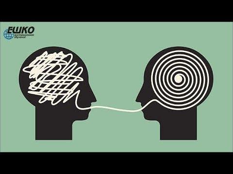 Практическая психология. Психолингвистика. Как связаны язык, мышление и сознание?