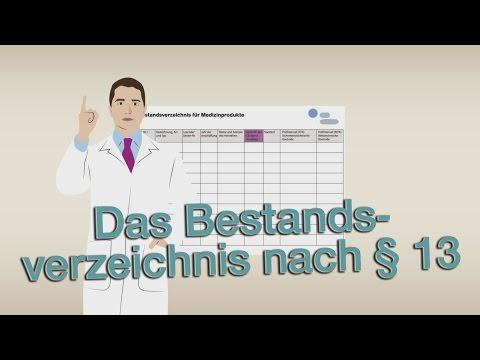 Pharmazeutika für Prostatitis