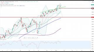 Wall Street – Der Machtwechsel wird gefeiert!