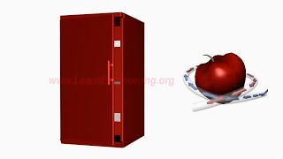 Принцип работы холодильника и холодильный цикл