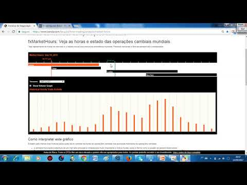 mp4 Investing Forex Horario, download Investing Forex Horario video klip Investing Forex Horario