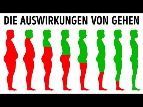 Wie das Gewicht 15 kg für den Monat zu stürzen