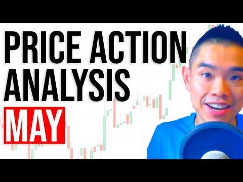 Paveikslėlio akcijų pasirinkimo sandoriai