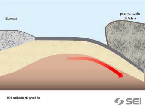 Il thrombembolia sono estremità di arteria più basse