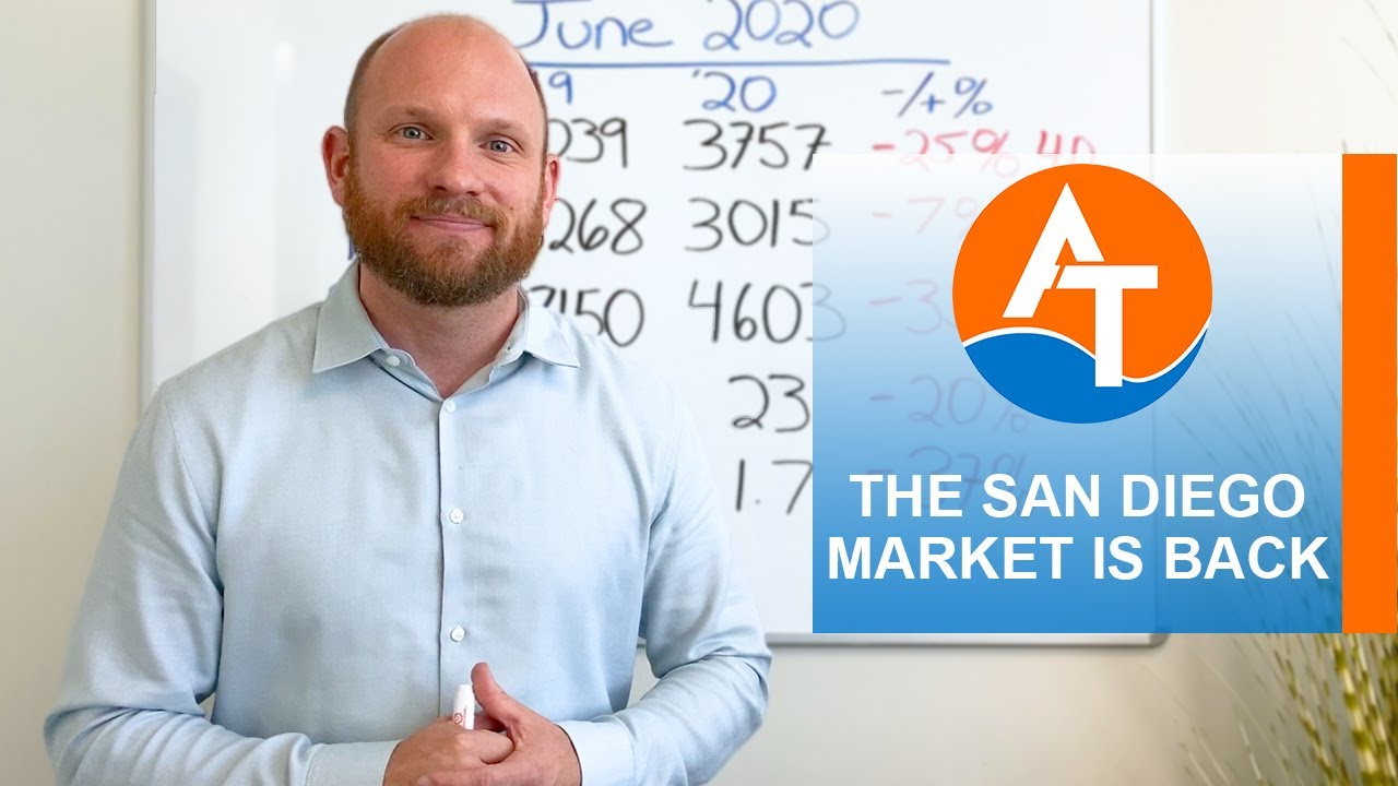 Q: What Does Our Current Market Surge Mean for Buyers & Sellers?