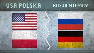 USA, POLSKA Vs ROSJA, NIEMCY ✪ Potencjał Siły Militarnej ✪ 2018