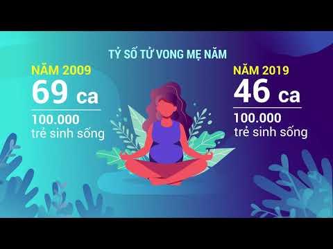 Kết quả tổng điều tra dân số và nhà ở năm 2019