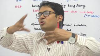 Origin of Life - Evolution - Dr. Rajeev Ranjan | NEET & AIIMS | Video Lectures