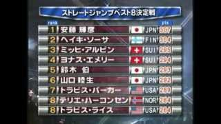 【SNOWBOARD】 X TRAIL JAM IN TOKYODOME 2003