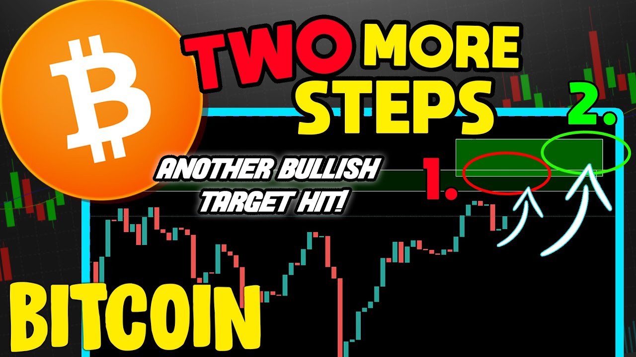 BITCOIN PRICE BREAKS OUT! 2 STEPS AWAY FROM BTC BULL MARKET! #Bitcoin #BTC