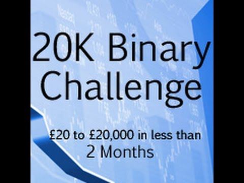Binary options 1 minute trading strategy