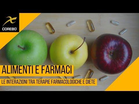 Su quanti è possibile perdere il peso a una dieta di limone