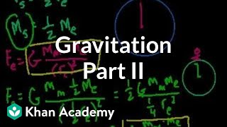 Gravitation (part 2)