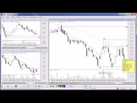 Vídeo Análise Destaques Brfs3 Lren3 Csna3 Mpxe3