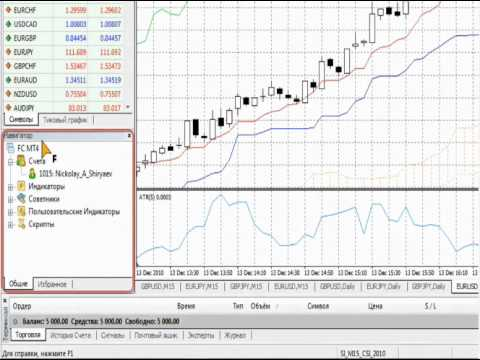 Forex clube