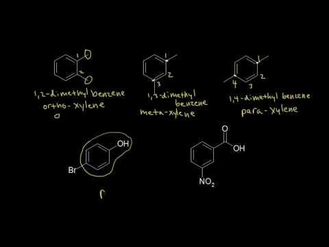 Naming benzene derivatives