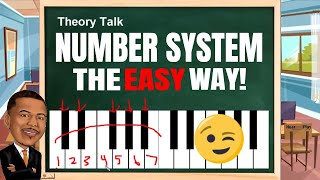 Piano Music Theory For Beginners: This is Why The Number System So Crucial For Piano Players!