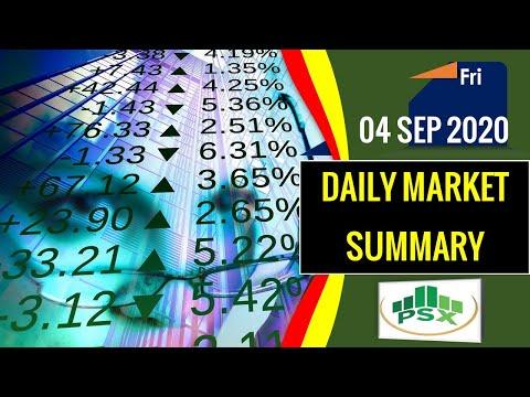 kse market summary||Video Review |04 Sep 20 ||pakistan stock exchange today||stock exchange pakistan